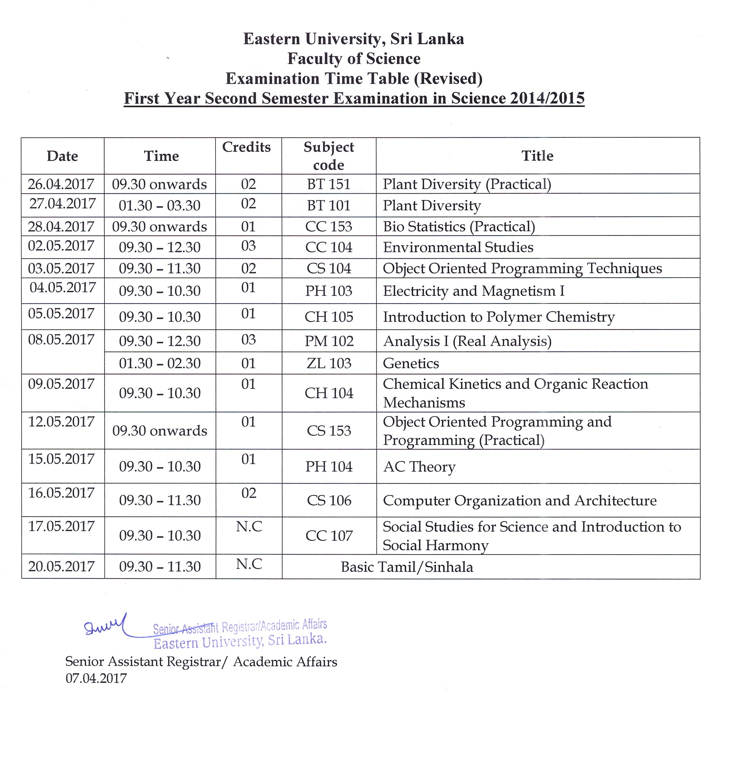 Revised Science 1st Yr 2nd Semi Exam 2017